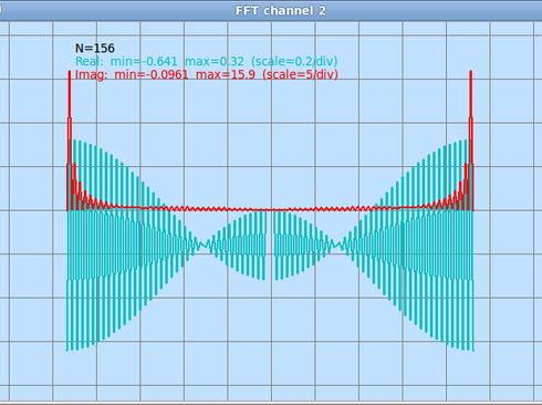understanding fft windows Other windows understanding fft overlap processing fundamentals figure 6 spectrum (top) and spectrogram (bottom) of non-overlapped processing figure 7.