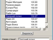 Station list (Ukrainian)