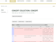 Quadriga Concept Collections