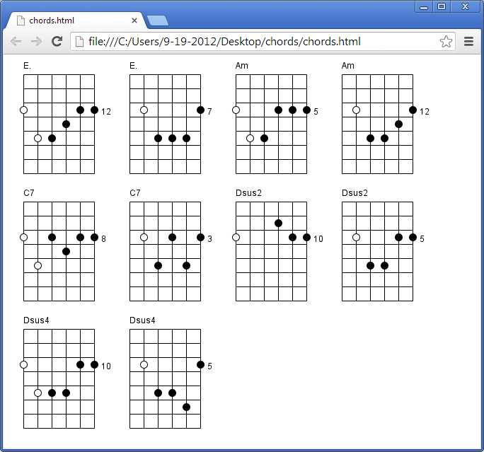 Guitar guitar tablature diagram : Guitar Chord Diagram Maker download | SourceForge.net