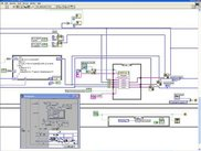 the LabVIEW diagram: Python interpreter incapsulation