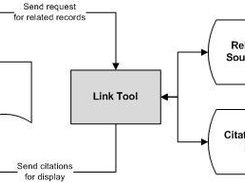 Data & Publications Linkage Tool Diagram