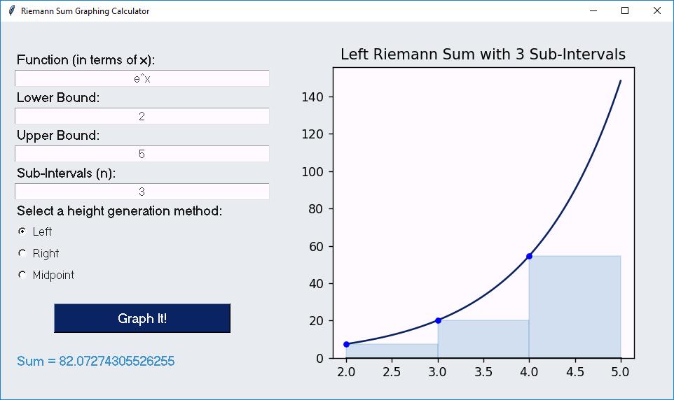 Riemann Sum Calculator Download Sourceforge Net