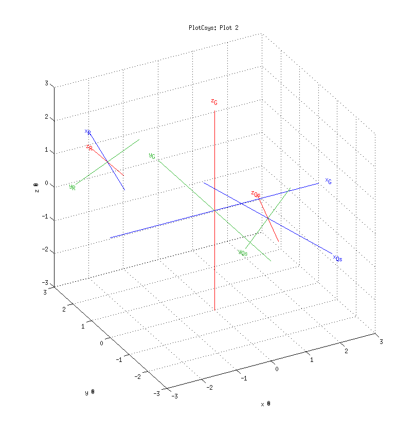 Matlab/Octave Rotations Library download | SourceForge net