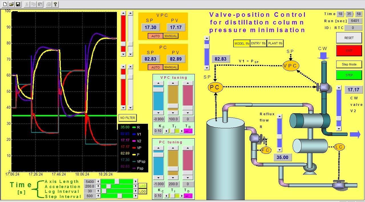 RTC-simulator download | SourceForge net