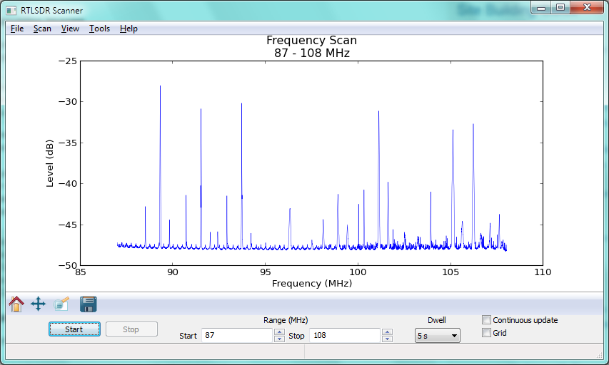 RTLSDR Scanner download | SourceForge net