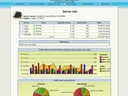 Front page of the web interface with stats on v/0.44.2960
