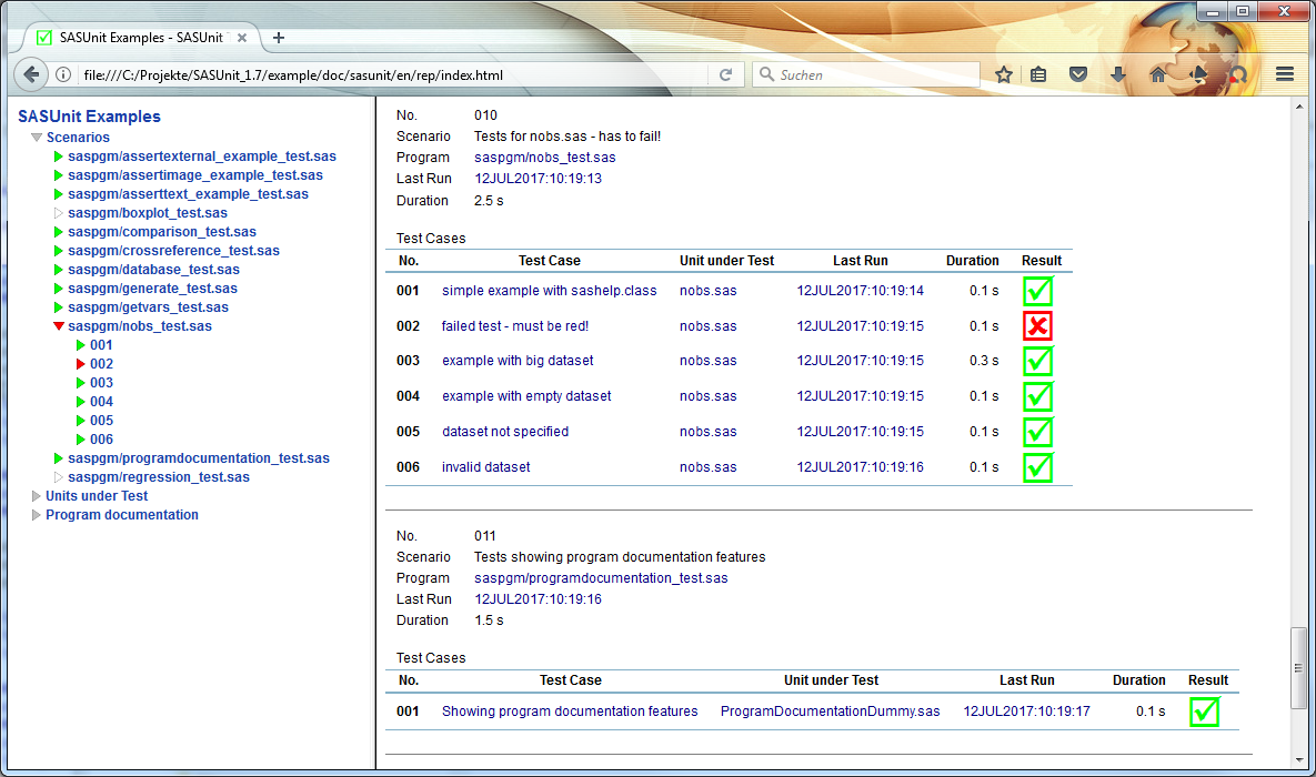 Test cases for online banking project