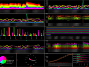 Charts of read/write activity of 6 Lustre file systems