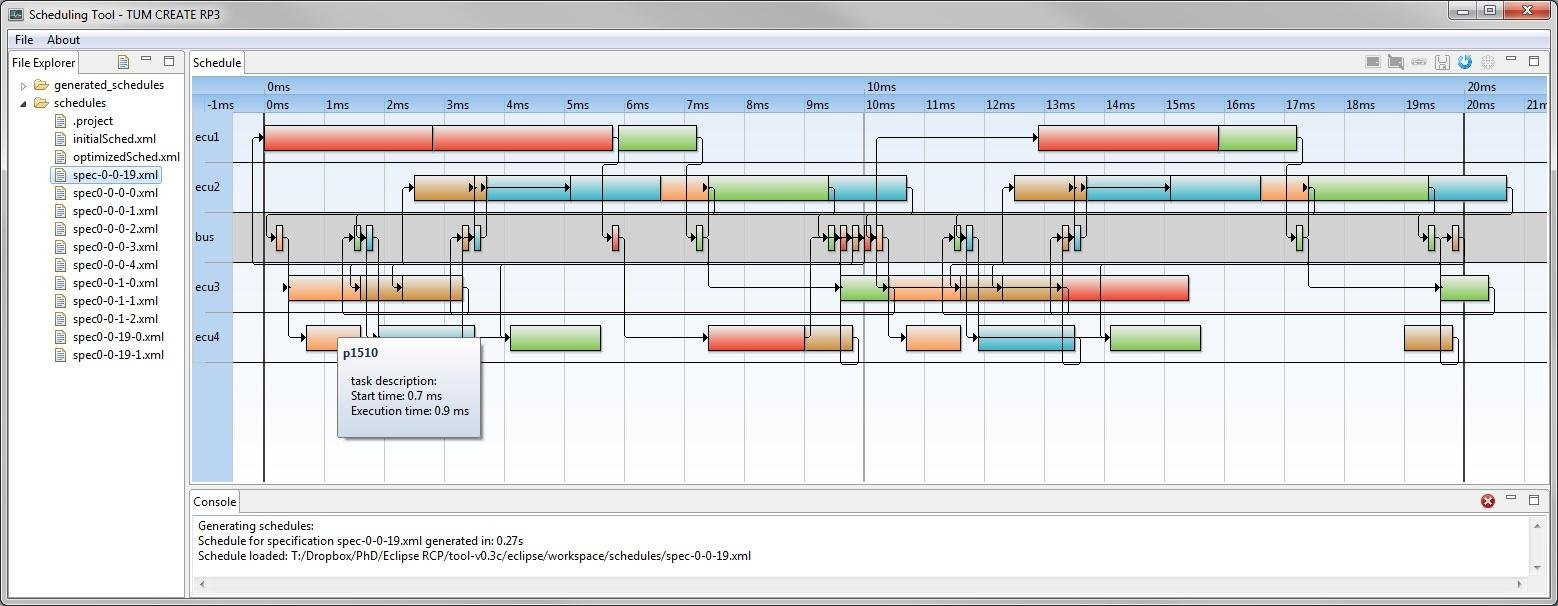 Schedule visualization download sourceforge generated schedule nvjuhfo Images