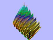 3D Surface, v.2.0. Function plot. Bicubically smoothed.