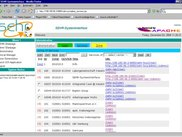 2004 - The beginning: Admintool for zone providers to manage users, centers (osi)
