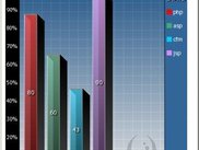 Bar_scr01.png Shows general usage of Bar Graph module