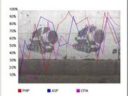 chart_scr02.png Basic Chart with Watermark effect