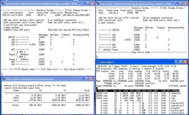 SIPp - Windows 8 Downloads