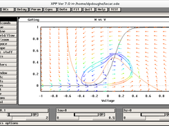 Velocity flow profile of Morris-Lecar model of neuronal actvity as computed by v7.0 of Xppaut.