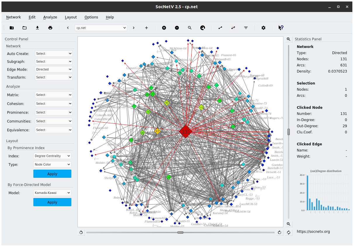 Social Network Visualizer Download Sourceforge Net