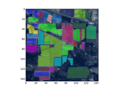 RGB view of HSI cube with class overlay