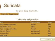 tabla de asignacin (asignation table)
