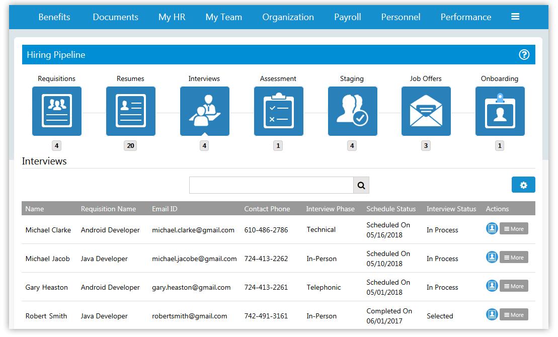 Cloud HR Console HRMS Software vs  SutiHR Comparison