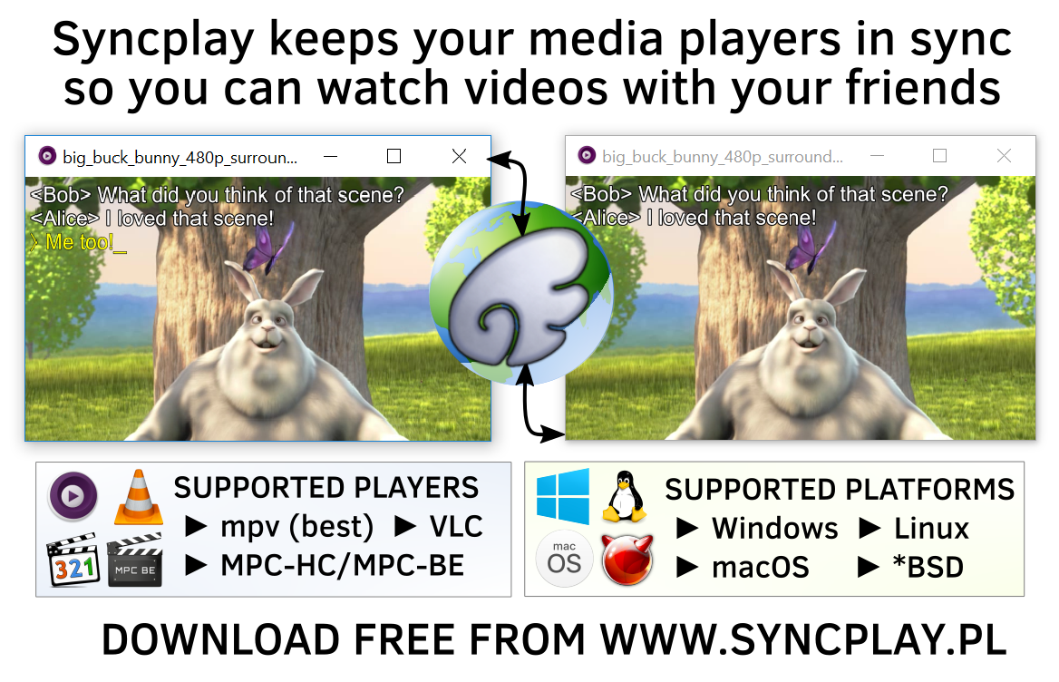 Syncplay download | SourceForge.net