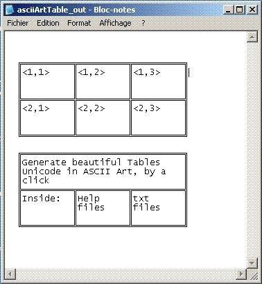 ASCII ART TABLE download | SourceForge net
