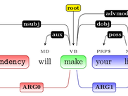 Syntactic and semantic annotations