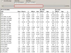 Targeted general statistics, shown for a previous version
