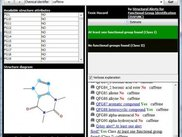 Toxtree 2.5.0 Functional groups module