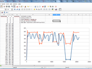 TrackXY .csv output opened in spreadsheet, with chart