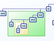 Expression Tree in a Hierarchy Layout