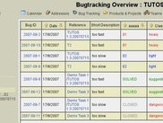 A butracking overview page of a project