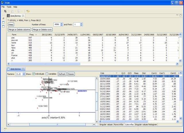 Txm Download Sourceforge Net
