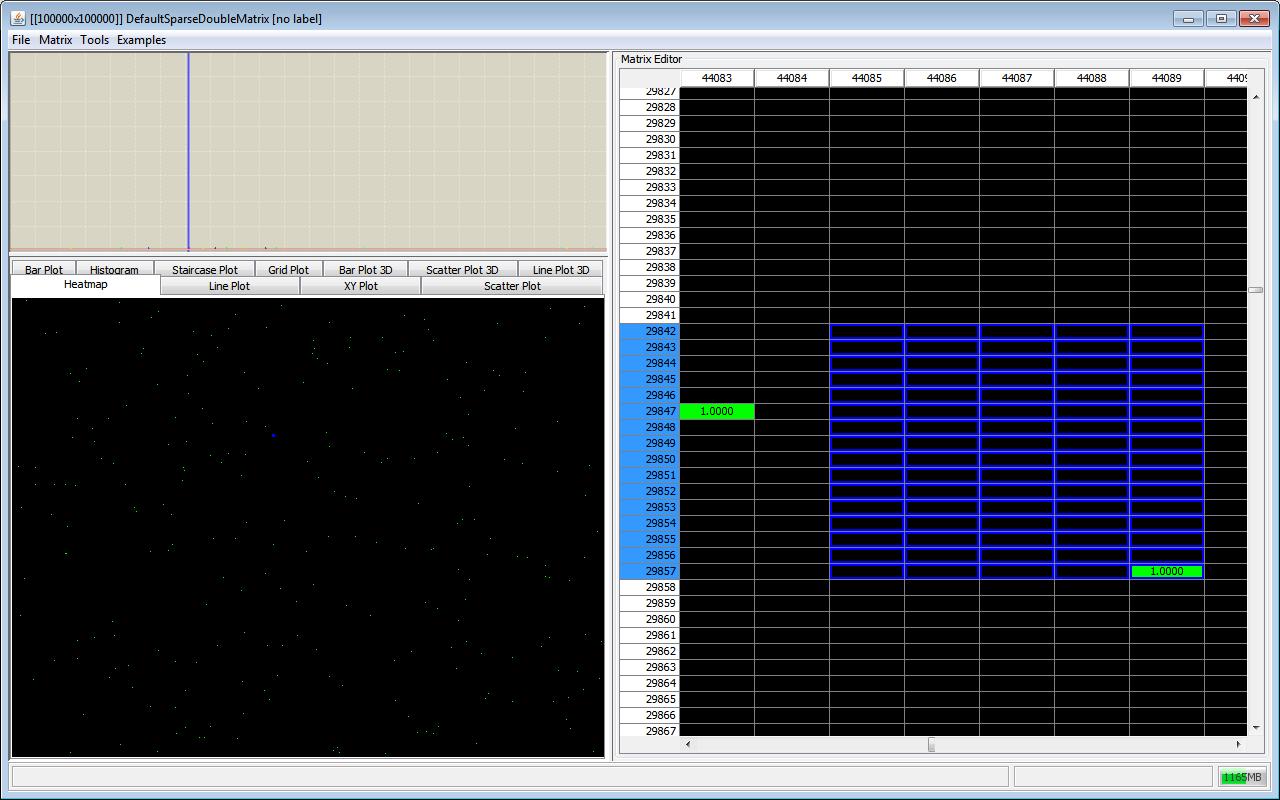 Huge Sparse Matrix How To Find Standard Deviation