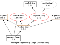 Unix GNU Windows download | SourceForge net