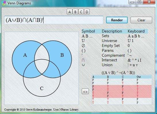 Venn visualizer download sourceforge visualizing 3 sets ccuart Image collections