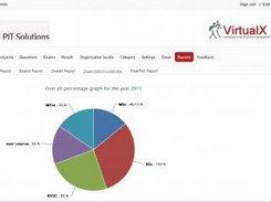 VirtualX - Online Examination System download | SourceForge net