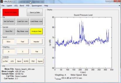 Virtual Sound Level Meter download | SourceForge net