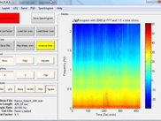 Spectrogram Analysis
