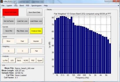 android sound level meter source code