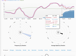 weewx weather software download | SourceForge net