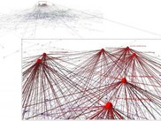 IEEE Infovis citation network... 2004 competition winner