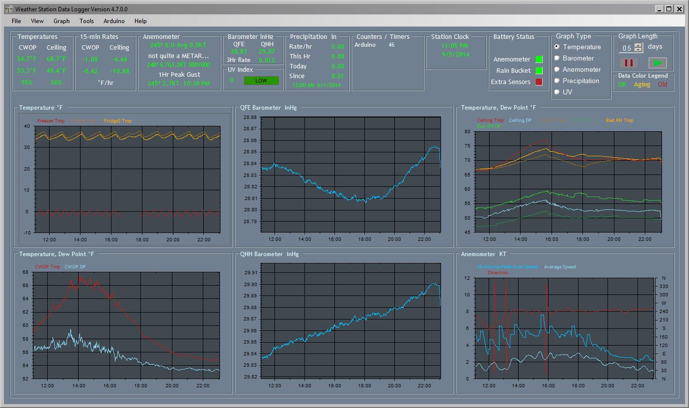 Weather station data logger download sourceforge