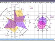 Radar chart widget in WT Toolkit