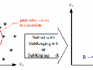 Subset selection with SubKriging = 6 or SubKriging = −R