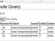 Attribute query results