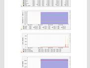 Monitoring Graphs