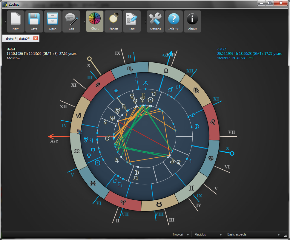 zodiac download | SourceForge net