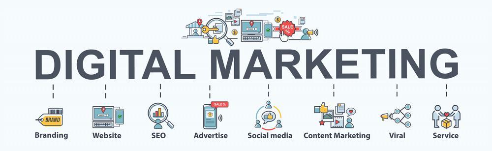 Qu'est-ce qu'un logiciel de marketing?