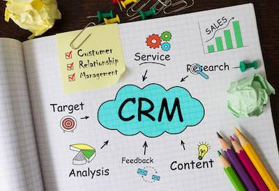 CRM Cost and Features